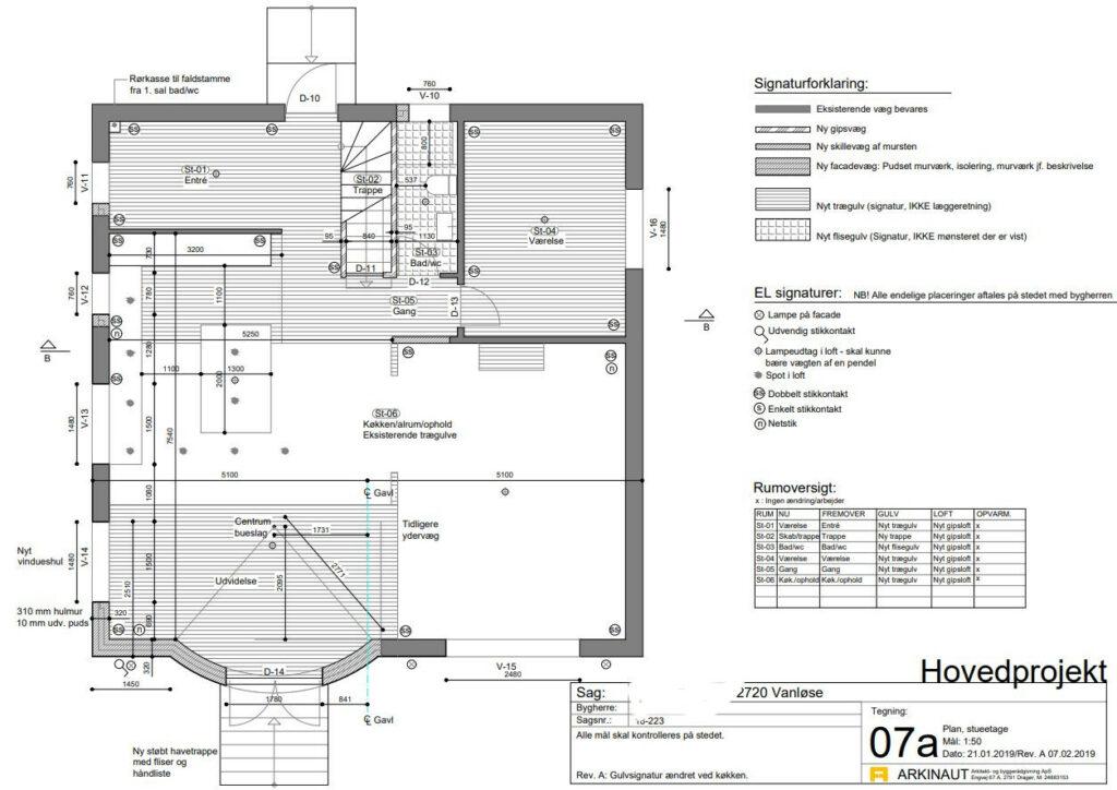 Første sal på bungalow med stilskifte - Arkinaut Arkitekt- og byggerådgivning ApS 2